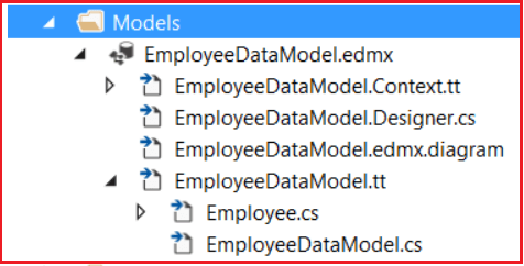 Edmx File in Models Folder