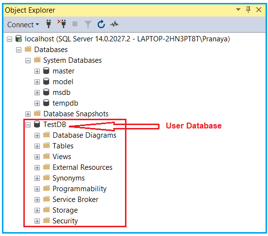 User Defined Database in SQL Server