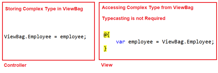 ViewBag in ASP.NET MVC with Complex Type