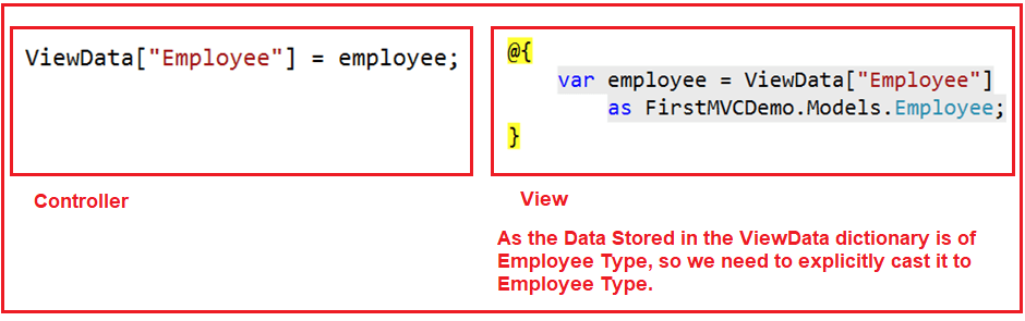 ViewData in MVC with Complex Type: