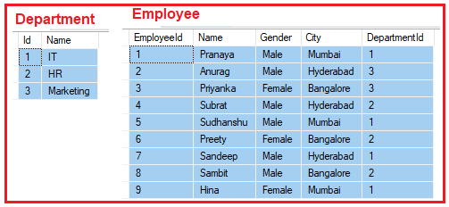 Working with Multiple Tables in MVC using Entity Framework