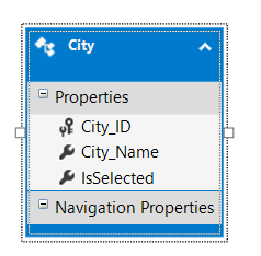 CheckBox HTML Helper in ASP.NET MVC