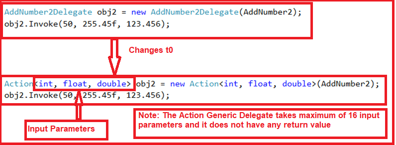Action Generic Delegates in C#