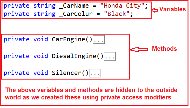 Abstraction in C# - Hiding the class members