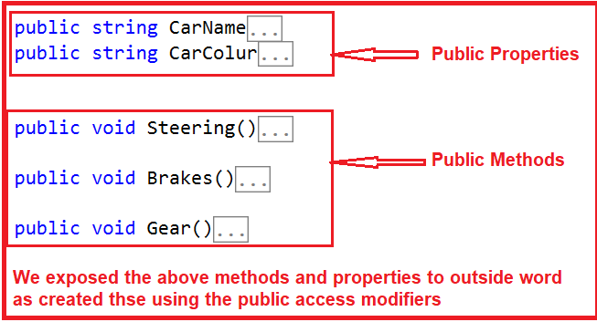 Abstraction in C# - Exposing the class members