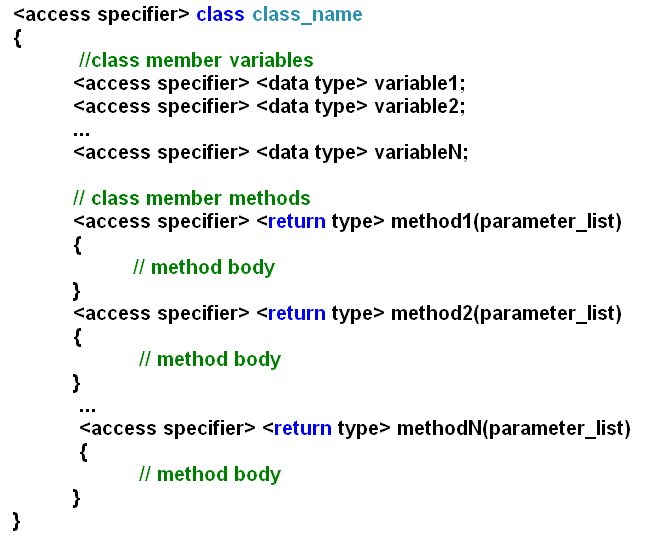 Class and Objects in C#