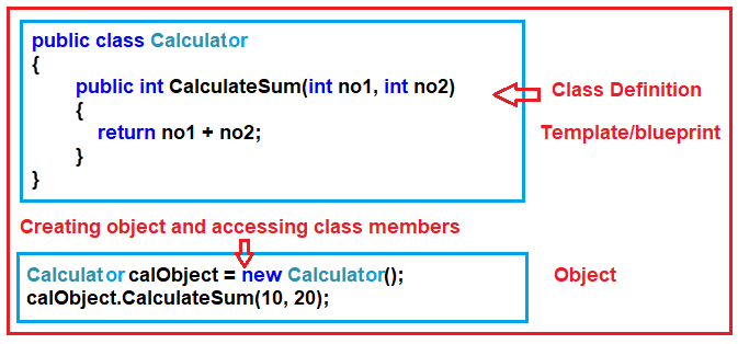 How can we create a Class and Object in C#