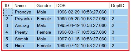 Deterministic and Non-Deterministic Functions in SQL Server