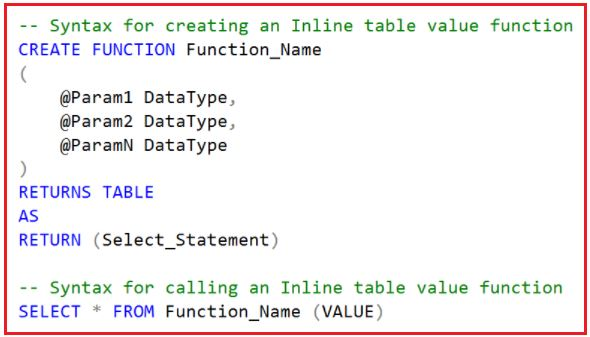 Inline Table-Valued Function in SQL Server with Examples