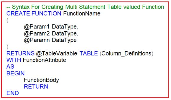 Multi-Statement Table Valued Function in SQL Server