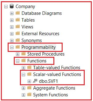 Scalar Valued Functions in SQL Server