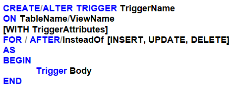 Syntax of DML Trigger in SQL Server