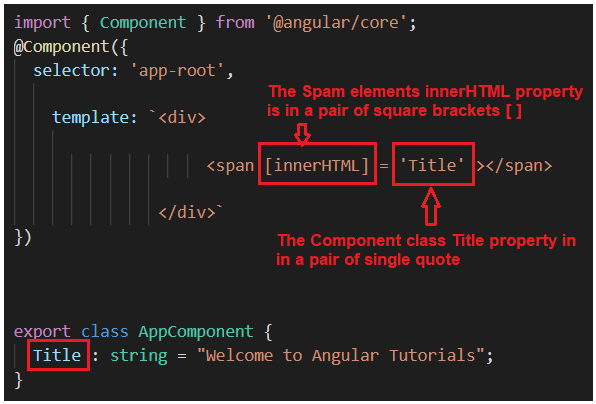 How to use the Property Binding in Angular Application?
