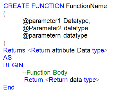 User Defined SQL Server Scalar Function Syntax