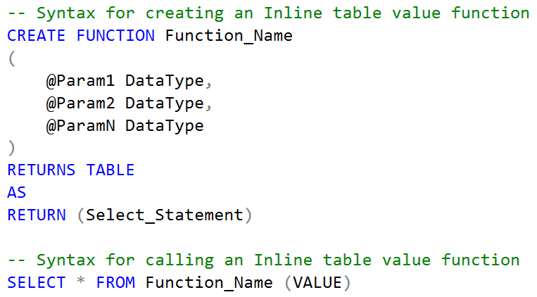 What are Inline table-valued functions in SQL Server?