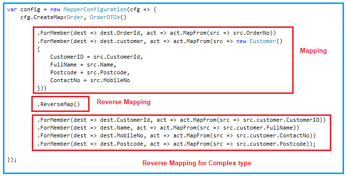 AutoMapper Reverse Mapping for Complex Type in C#