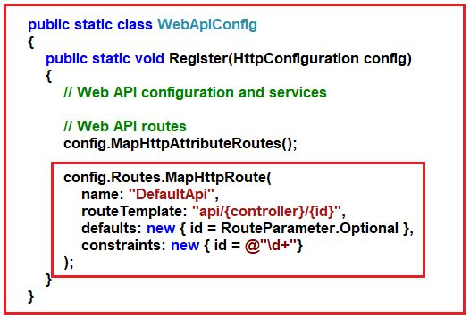 Selecting Controller and Action in ASP.NET Web API