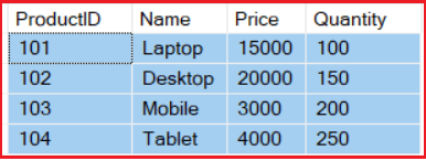 Understanding savePoint Transaction in SQL Server
