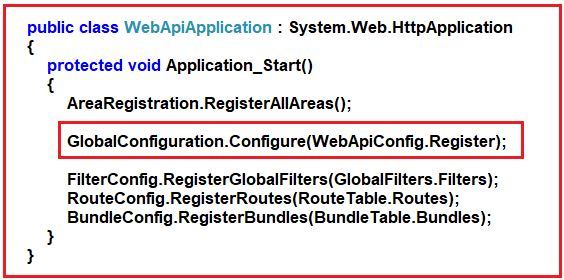 When the Route Table is Created in the ASP.NET Web API Application
