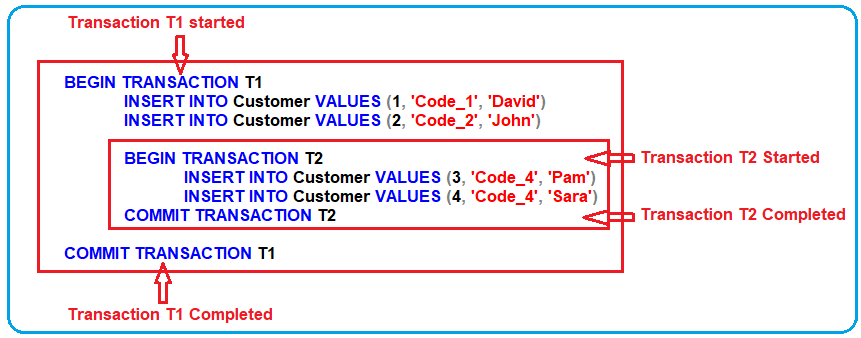 SQL Server Transactions with name