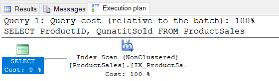 Index in GROUP BY Clause in SQL Server