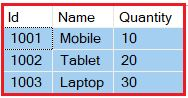 Dirty Read Concurrency Problem in SQL Server with Examples