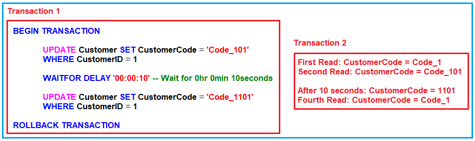 Concurrent Transactions in SQL Server