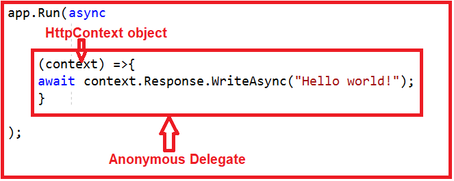 How to Configure Middleware Components using the Run extension method?