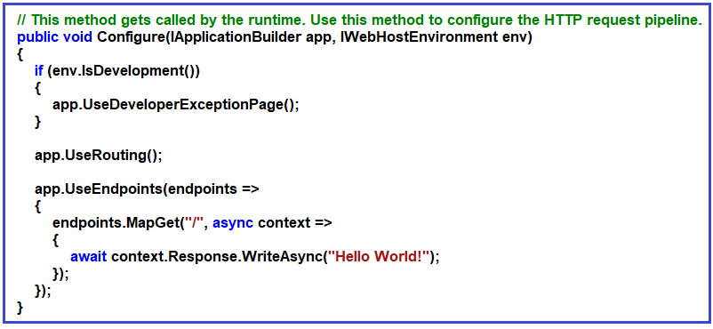 How to Configure Middleware Components in ASP.NET Core application?