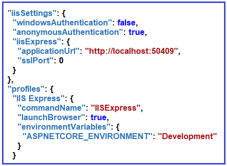 CommandName as IISExpress and AspNetCoreHostingModel as InProcess