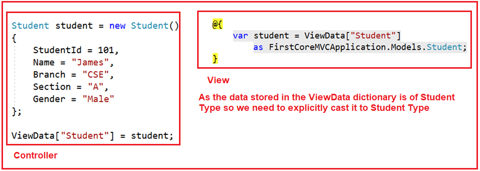 Accessing Student Data from ViewData in ASP.NET Core MVC