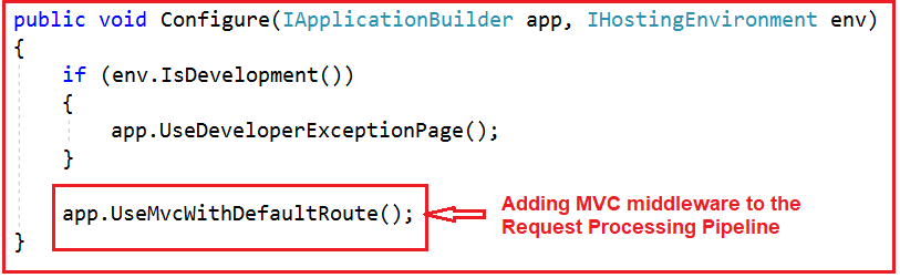 Understanding the Default Route in ASP.NET Core MVC Application