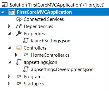 Understanding the UseMvcWithDefaultRoute()middleware