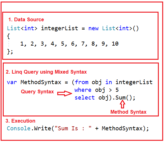 LINQ Mixed Syntax Example