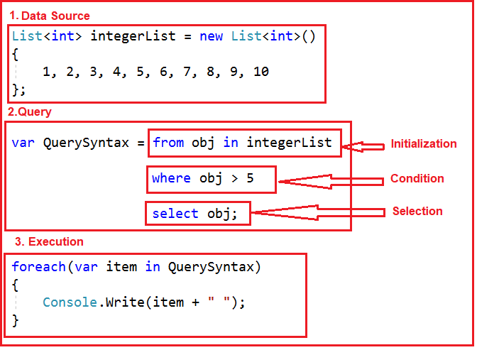 Linq Query Syntax Example