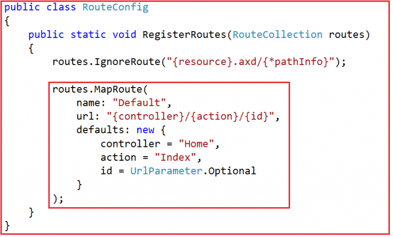 Route Config in ASP.NET MVC Application