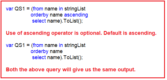 Linq OrderBy Method in C#