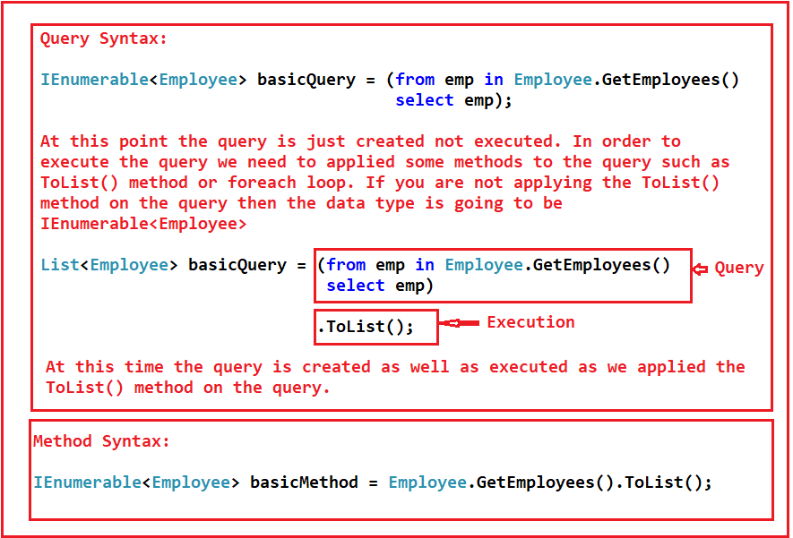 LINQ Select Operator in C# using Query and Method Syntax