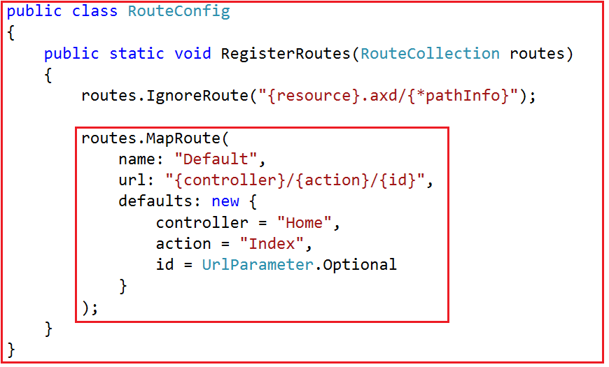 RegisterRoutes Method of the RouteConfig class