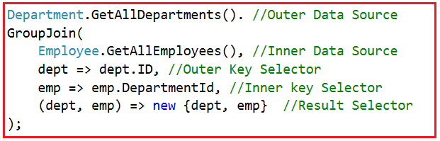Group Join using Method Syntax Example in C#