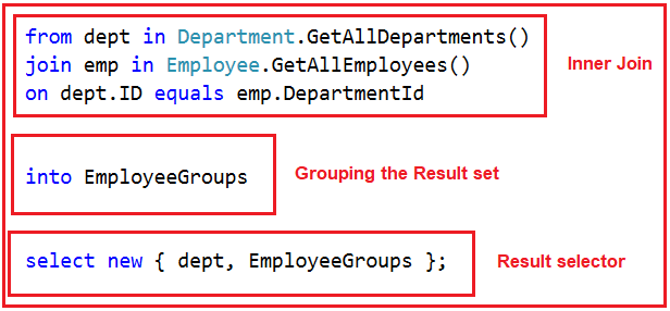 Group Join Using Query Syntax