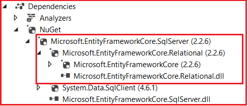Entity Framework Core Meta packages