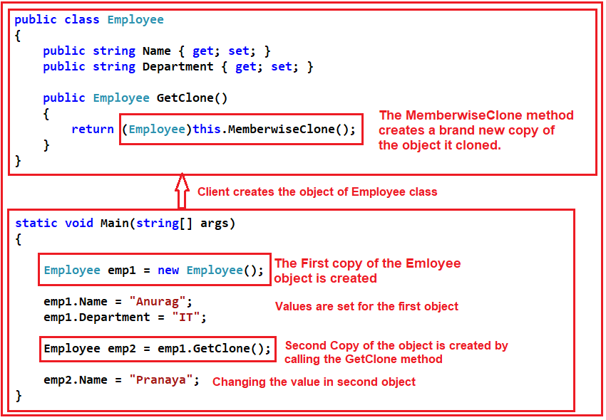 Understanding Object Cloining in C#