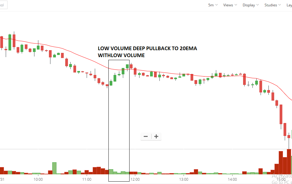 How to Day Trade with Trend