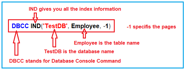 Let us deep dive and see how this 8KB page looks like with an example
