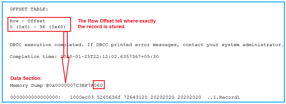 OFFSET Table in SQL Server Data Page