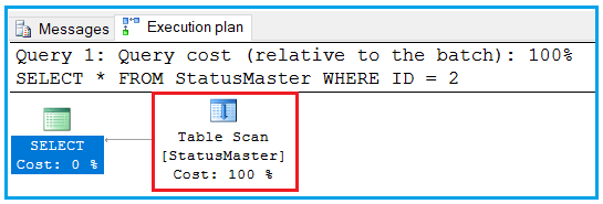 Table scan in SQL Server with a small number of records