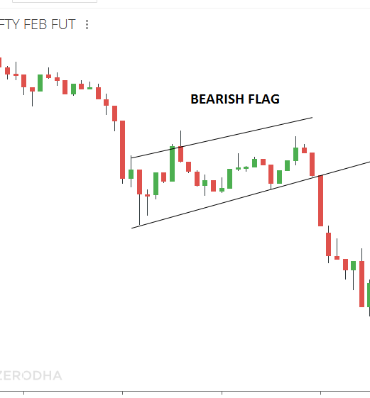 Continuous pattern TL break