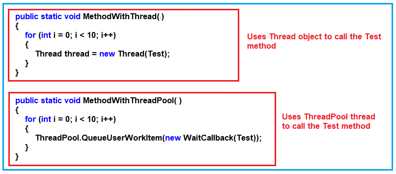 Performance testing using and without using Thread Pool in C#: