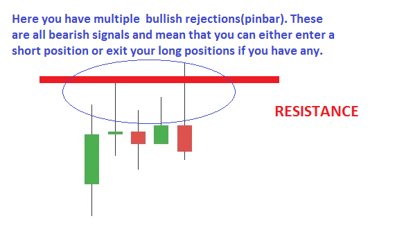 Advanced Candlestick Analysis